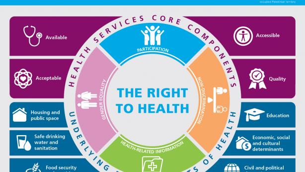 Les ONG du secteur de la santé alertent sur la détérioration de l'accès aux soins